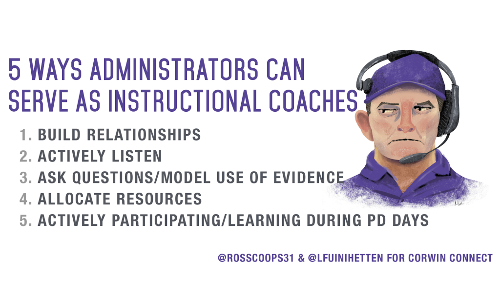 5 Ways Administrators Can Serve as Instructional Coaches - Cooper on Curriculum